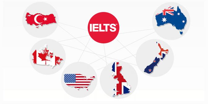 Kanada Dil Okulu Programları